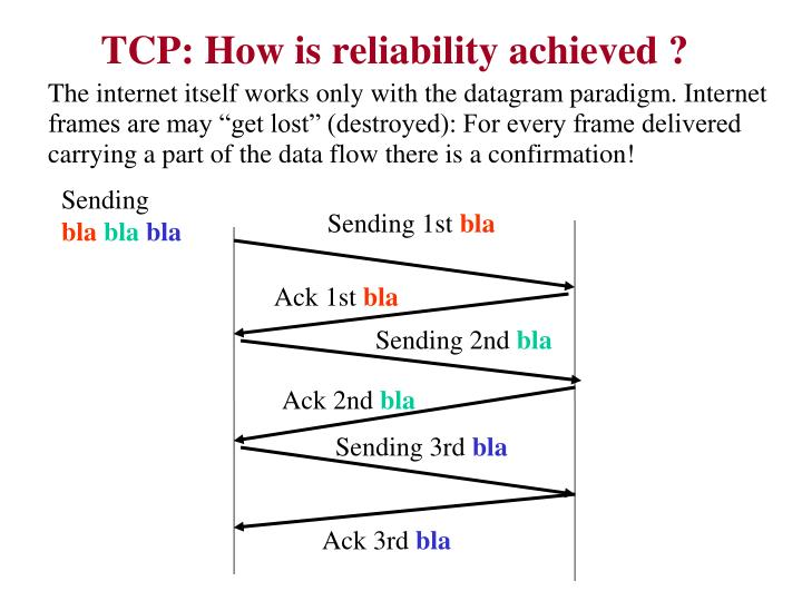 TCP: How is reliability achieved ?