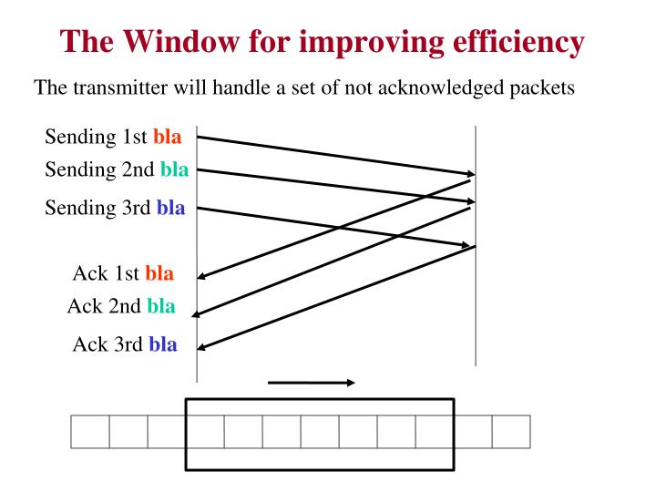 The Window for improving efficiency