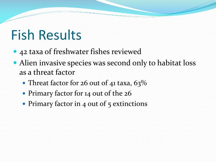 Fish Results
