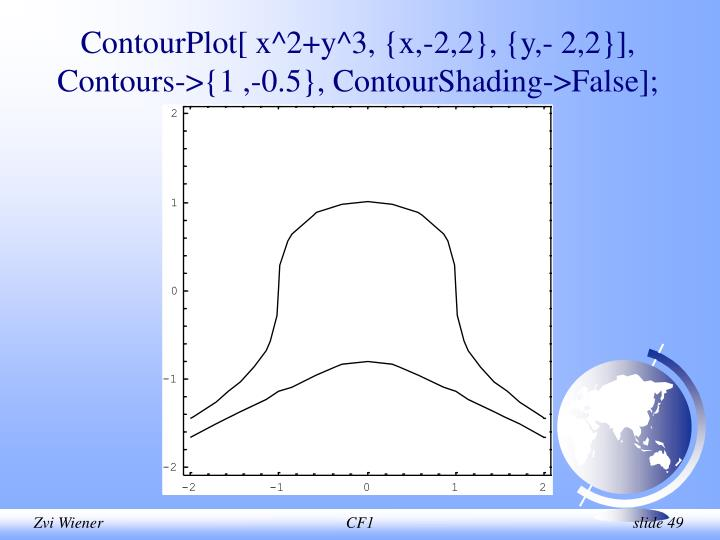 ContourPlot[ x^2+y^3, {x,-2,2}, {y,- 2,2}],  Contours->{1 ,-0.5}, ContourShading->False];