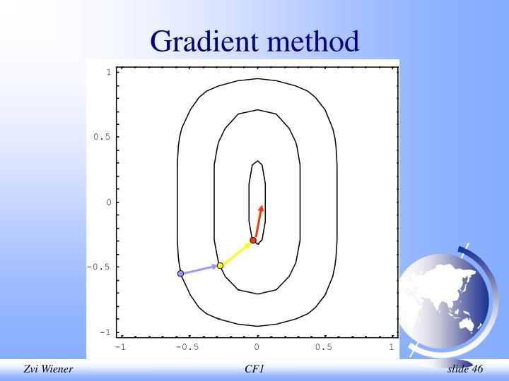 Gradient method