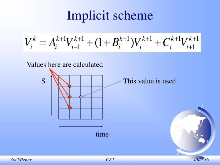 Implicit scheme