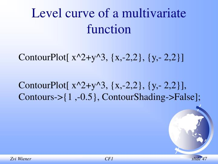 Level curve of a multivariate function