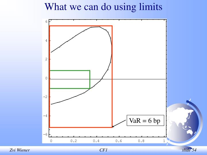 What we can do using limits