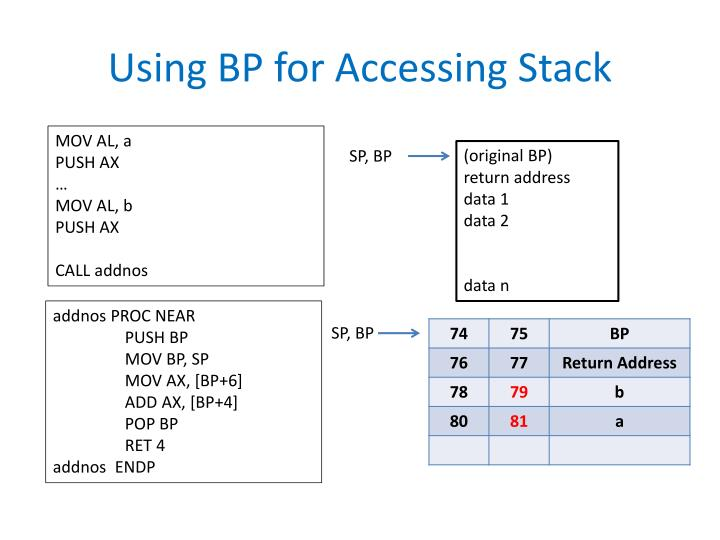 Using BP for Accessing Stack