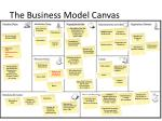 the business model canvas1