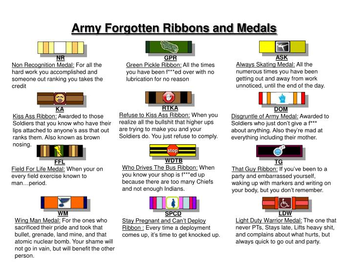 army forgotten ribbons and medals n.