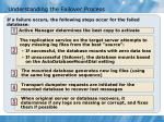 understanding the failover process