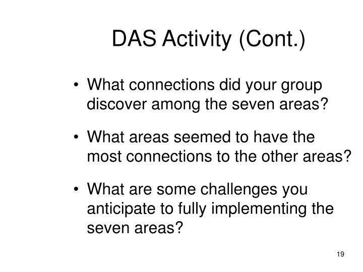 DAS Activity (Cont.)