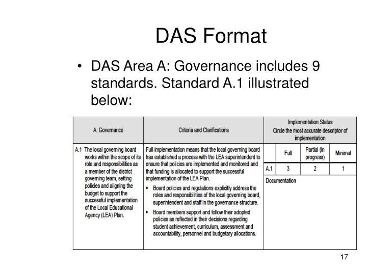 DAS Format