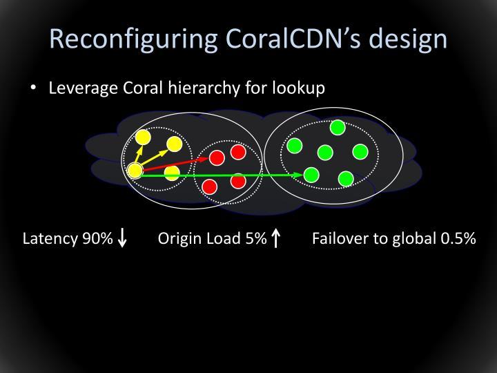 Reconfiguring CoralCDN's design