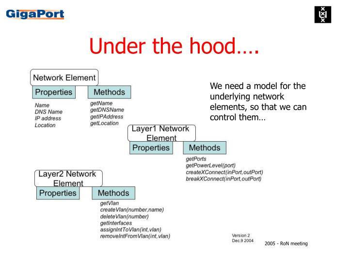 Under the hood….