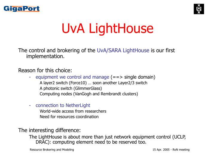 UvA LightHouse