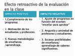 efecto retroactivo de la evaluaci n en la clase
