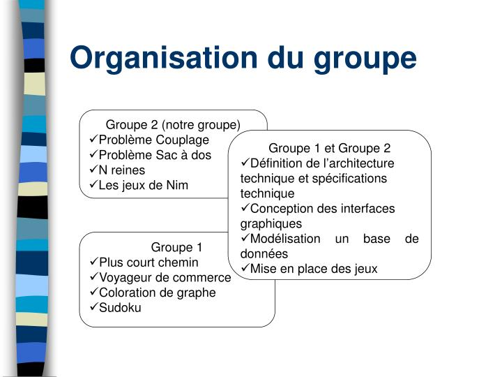 Groupe 2 (notre groupe)