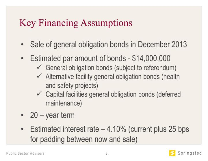 Key Financing Assumptions