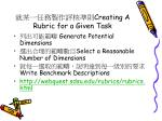 creating a rubric for a given task