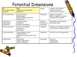 potential dimensions