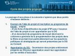 cycle des projets propos1