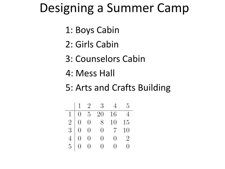 Designing a Summer Camp
