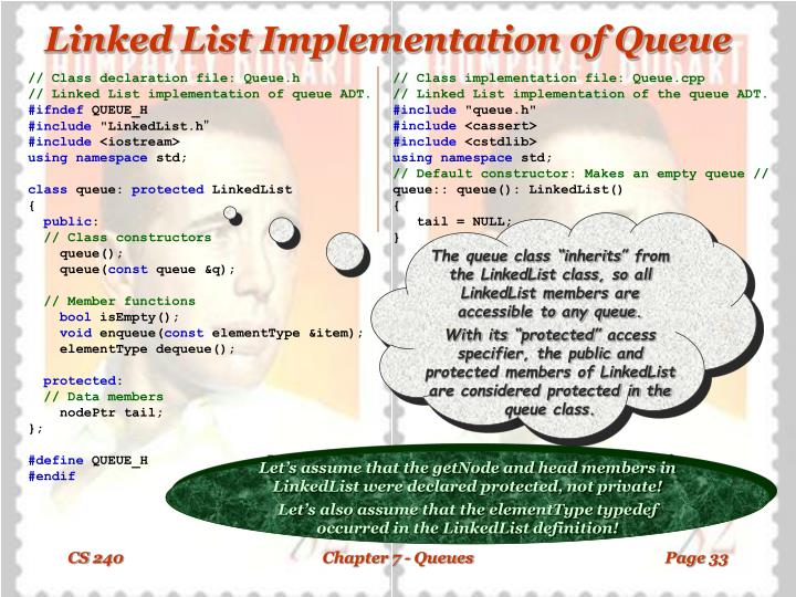 Linked List Implementation of Queue