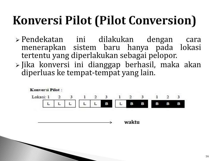 Konversi Pilot (Pilot Conversion)