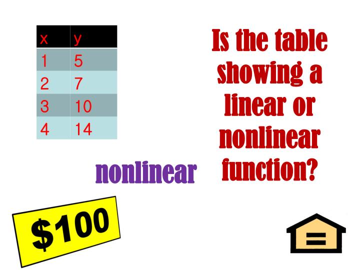 Is the table showing a linear or nonlinear function?