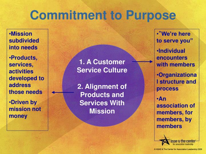 Commitment to Purpose