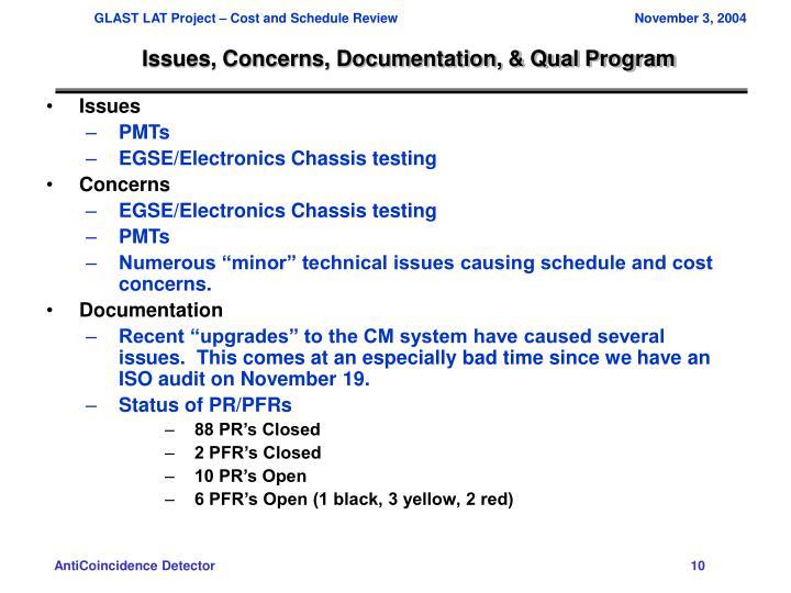 Issues, Concerns, Documentation, & Qual Program