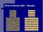 efros freeman 2001 results