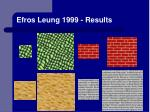 efros leung 1999 results