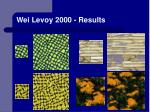 wei levoy 2000 results