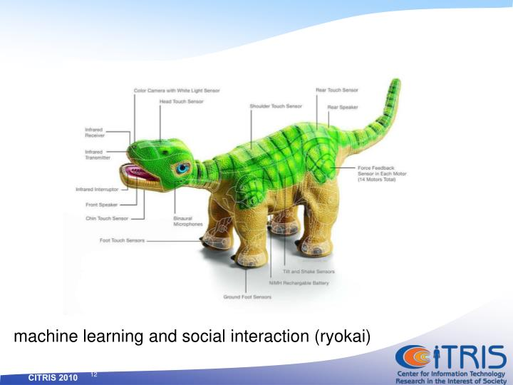 machine learning and social interaction (ryokai)