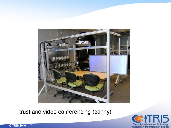 trust and video conferencing (canny)