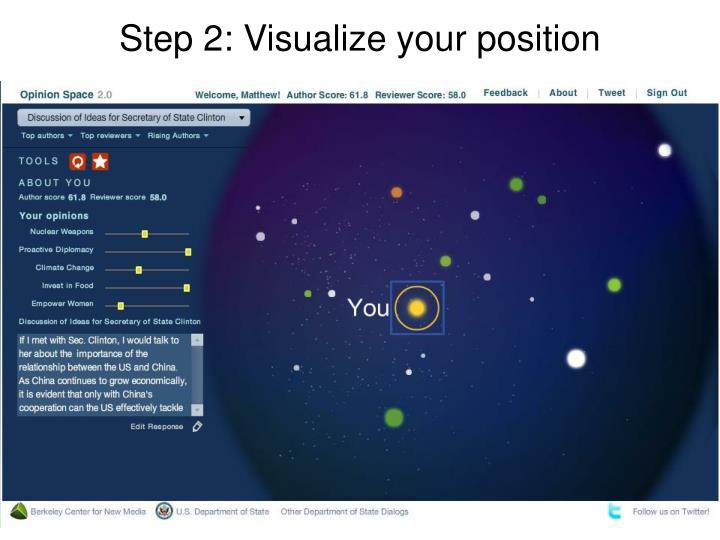 Step 2: Visualize your position
