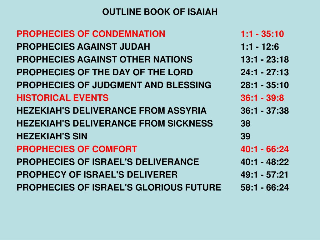 PPT - A STUDY OF THE BOOK OF ISAIAH BY HAROLD HARSTVEDT