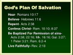 god s plan of salvation