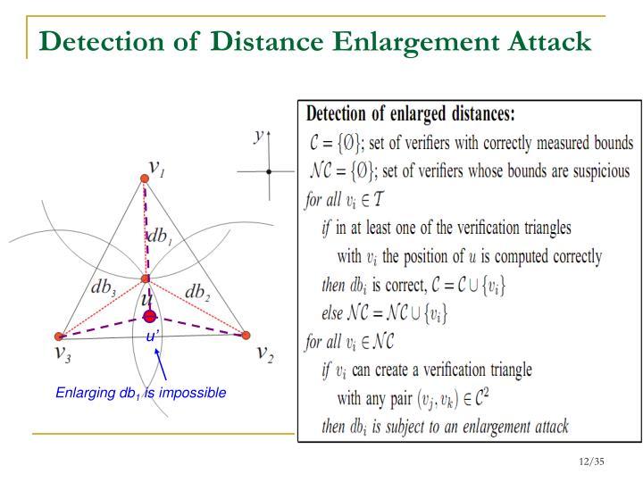 Detection of Distance Enlargement Attack