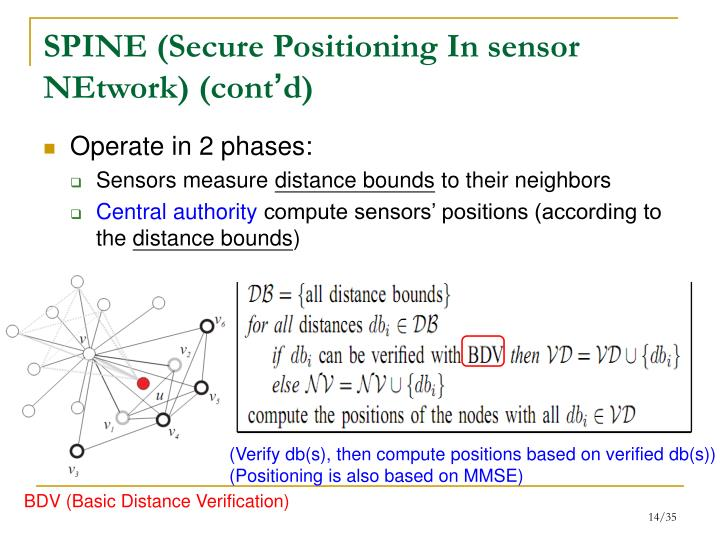 SPINE (Secure Positioning In sensor NEtwork) (cont