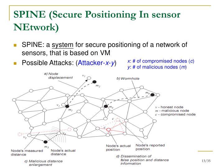 SPINE (Secure Positioning In sensor NEtwork)
