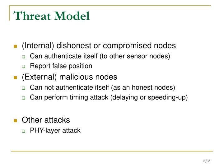 Threat Model