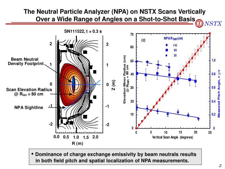 The Neutral Particle Analyzer (NPA) on NSTX Scans Vertically