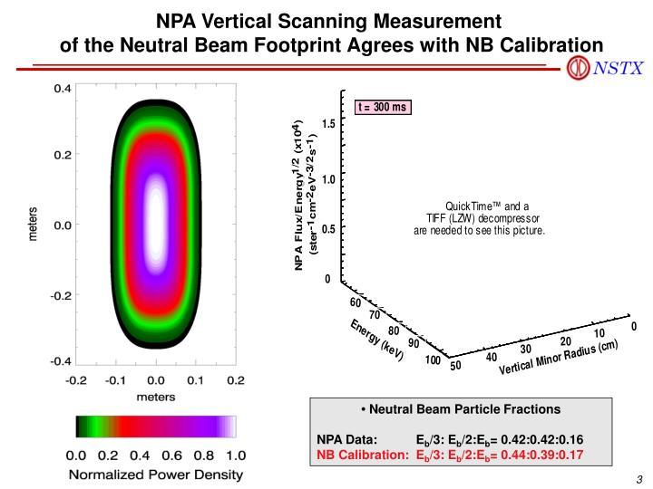NPA Vertical Scanning Measurement