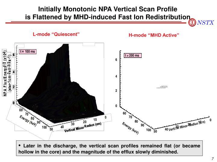 Initially Monotonic NPA Vertical Scan Profile