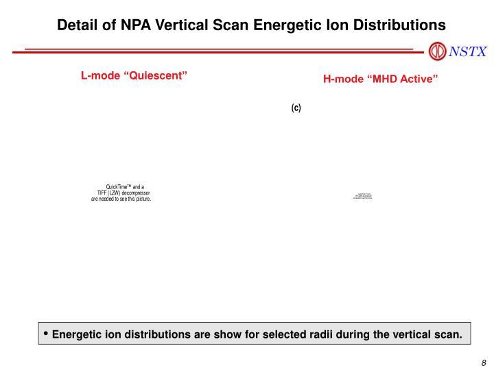 Detail of NPA Vertical Scan Energetic Ion Distributions