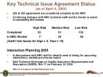 key technical issue agreement status as of april 4 2005