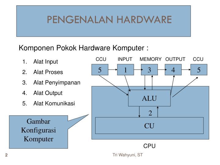 Pengenalan hardware