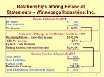 relationships among financial statements winnebago industries inc