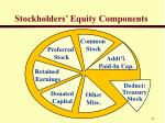 stockholders equity components