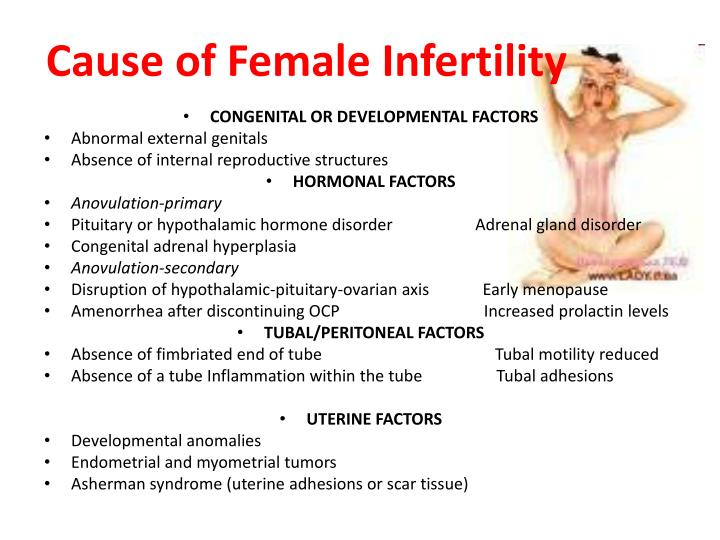 Cause of Female Infertility
